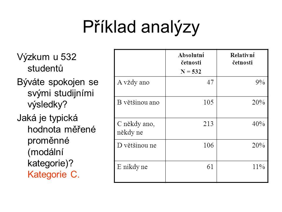 Příklad analýzy Výzkum u 532 studentů
