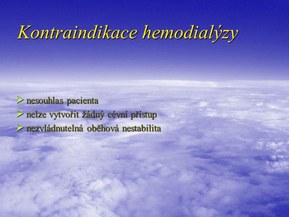 Kontraindikace hemodialýzy