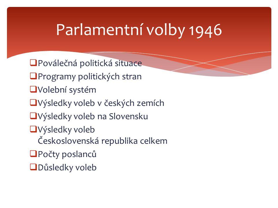 Parlamentní volby 1946 Poválečná politická situace
