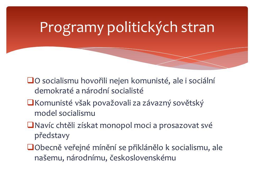 Programy politických stran