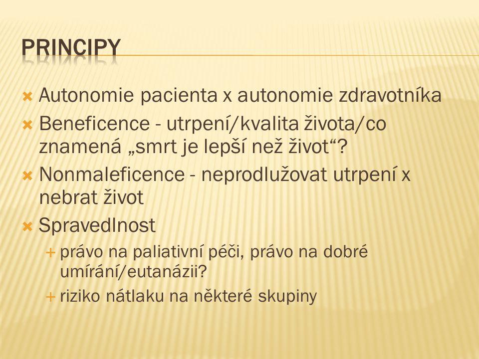 principy Autonomie pacienta x autonomie zdravotníka