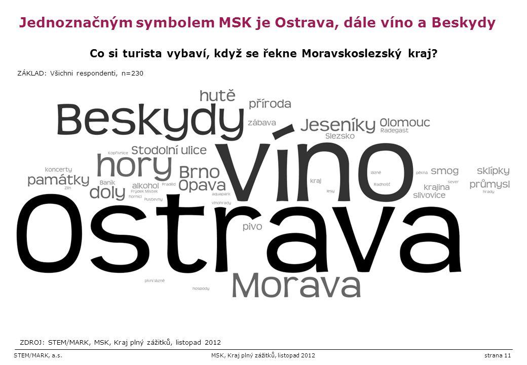 Jednoznačným symbolem MSK je Ostrava, dále víno a Beskydy
