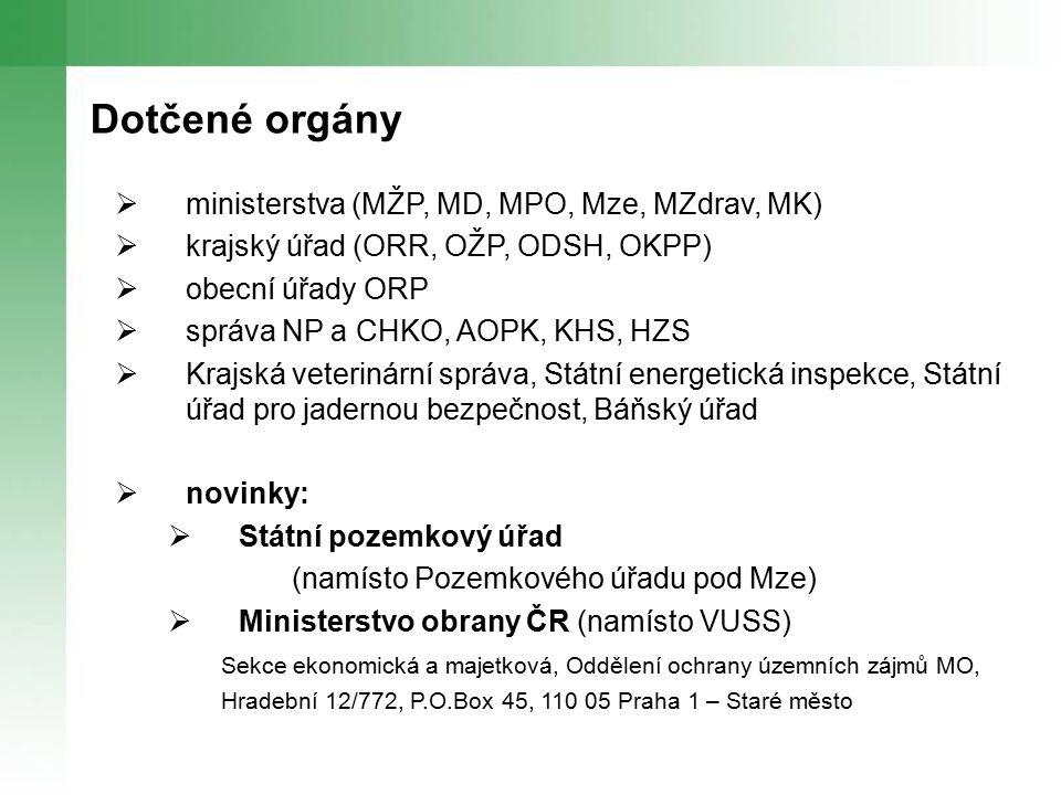Dotčené orgány ministerstva (MŽP, MD, MPO, Mze, MZdrav, MK)