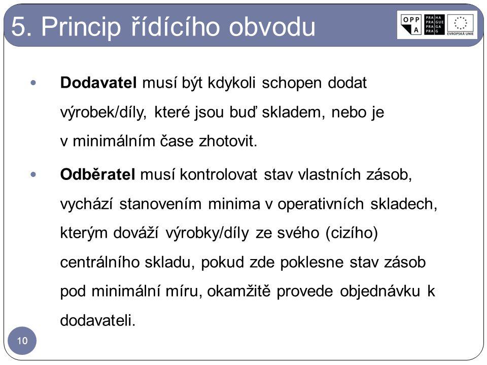 5. Princip řídícího obvodu