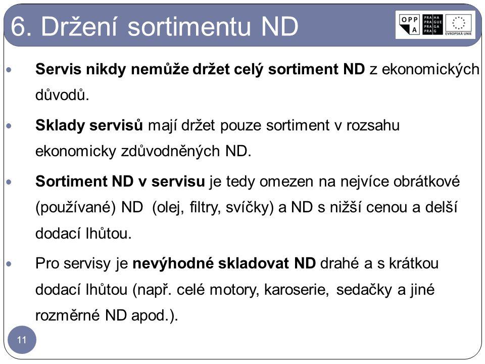 6. Držení sortimentu ND Servis nikdy nemůže držet celý sortiment ND z ekonomických důvodů.