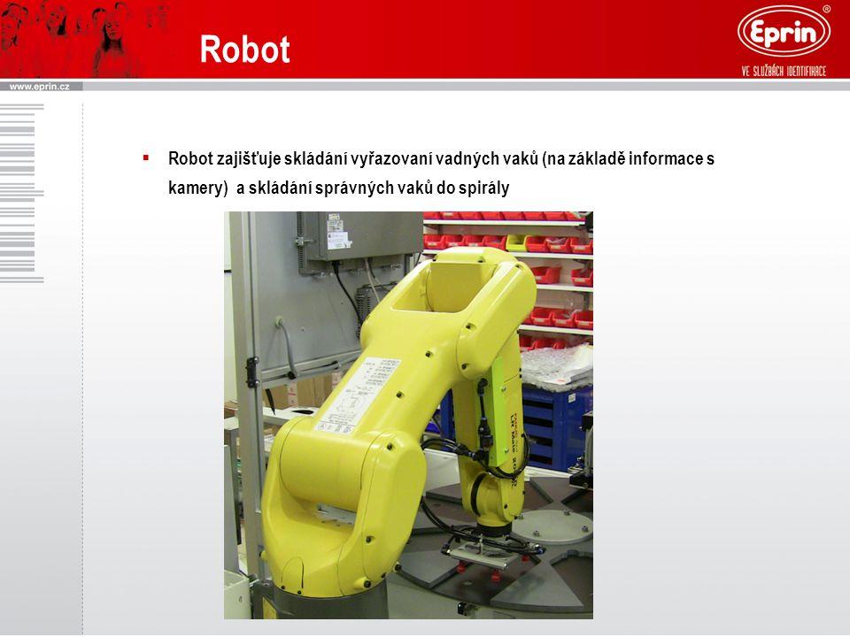 Robot Robot zajišťuje skládání vyřazovaní vadných vaků (na základě informace s kamery) a skládání správných vaků do spirály.