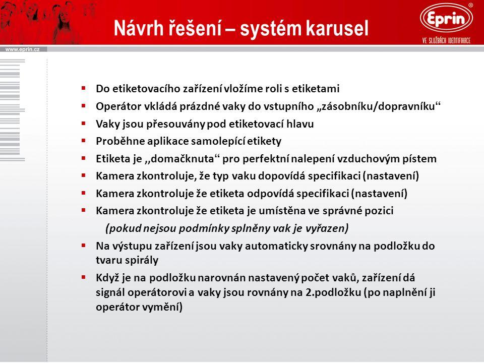 Návrh řešení – systém karusel