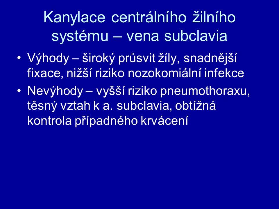 Kanylace centrálního žilního systému – vena subclavia