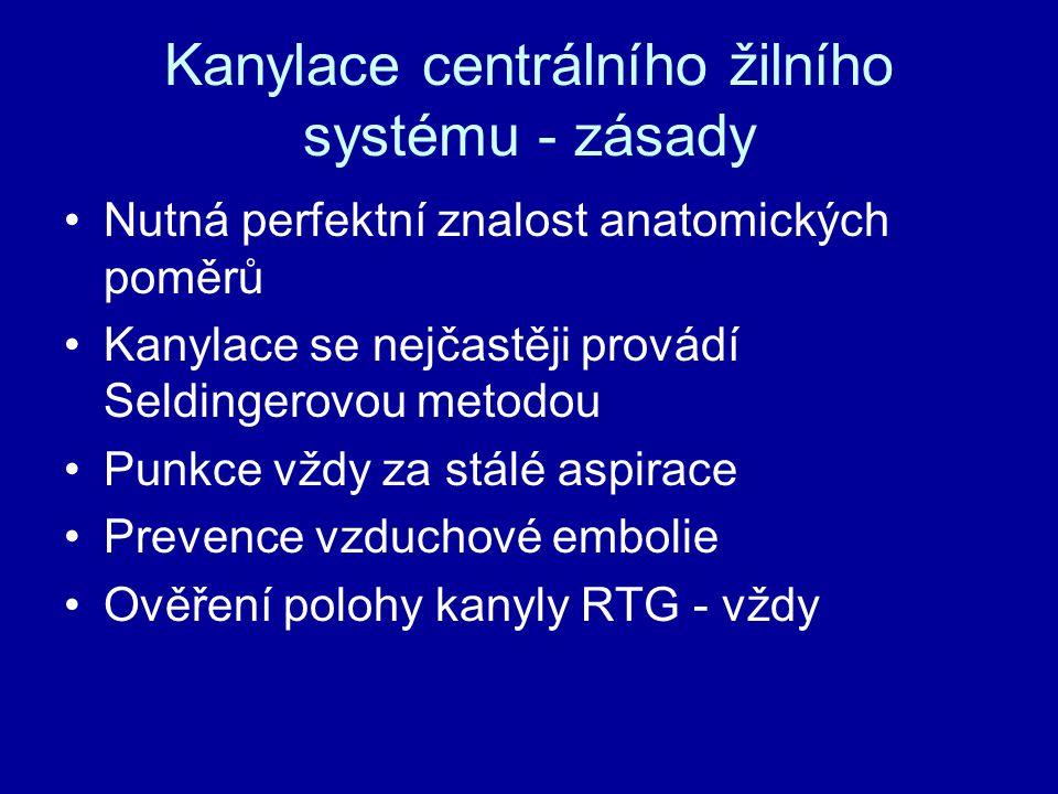 Kanylace centrálního žilního systému - zásady