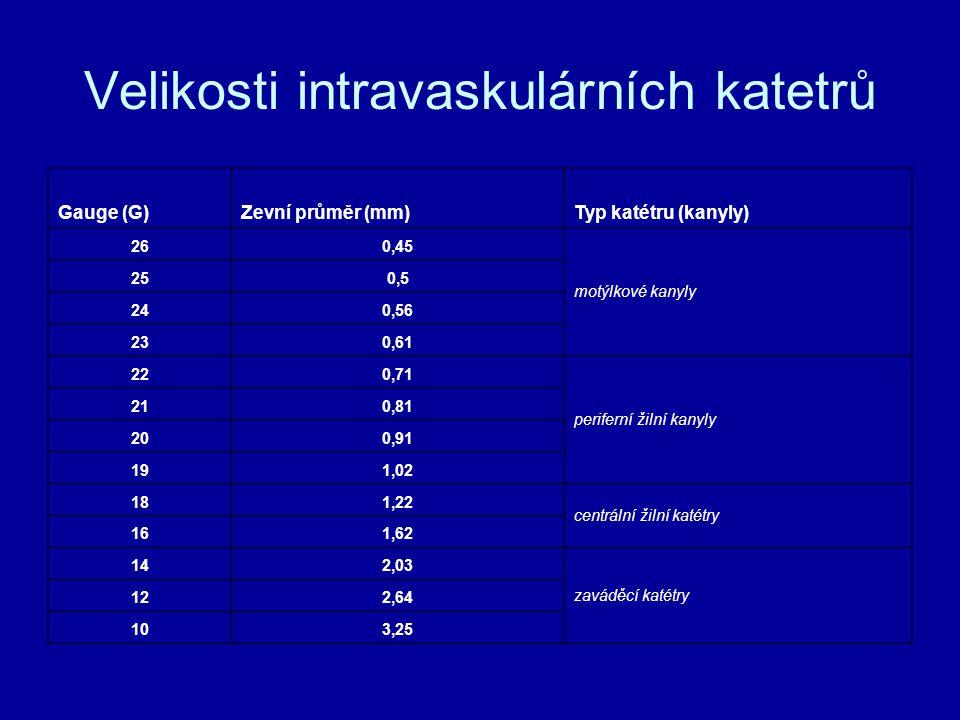 Velikosti intravaskulárních katetrů
