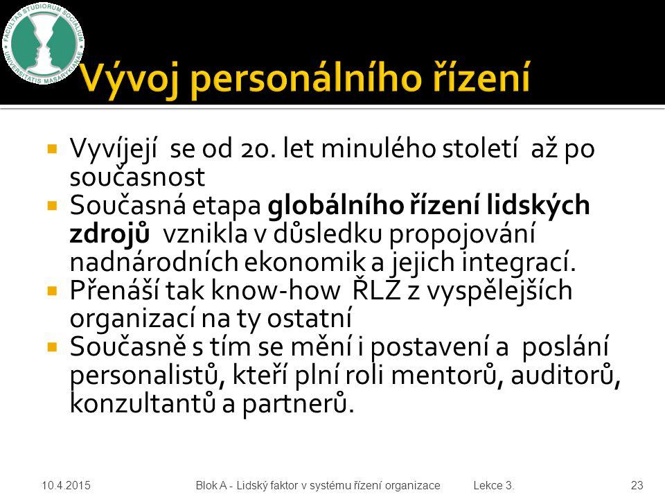 Vývoj personálního řízení