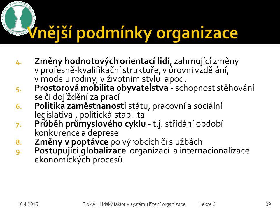 Vnější podmínky organizace