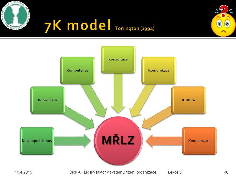 7K model Torrington (1994) MŘLZ Kosmopolitismus Koordinace Kompetence