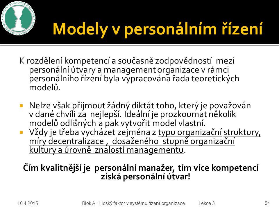 Modely v personálním řízení