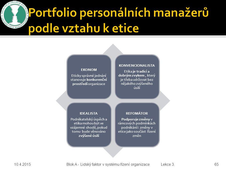 Portfolio personálních manažerů podle vztahu k etice