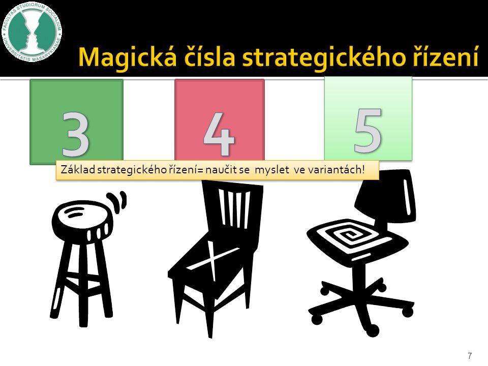 Magická čísla strategického řízení