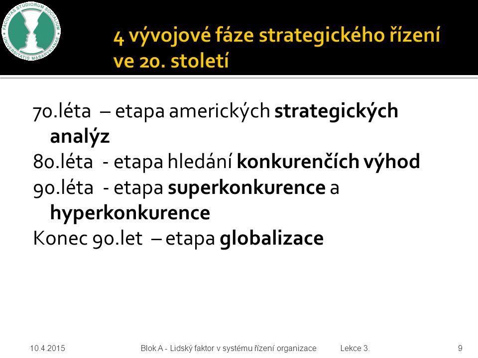 4 vývojové fáze strategického řízení ve 20. století