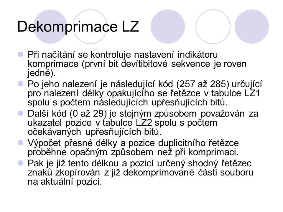 Dekomprimace LZ Při načítání se kontroluje nastavení indikátoru komprimace (první bit devítibitové sekvence je roven jedné).
