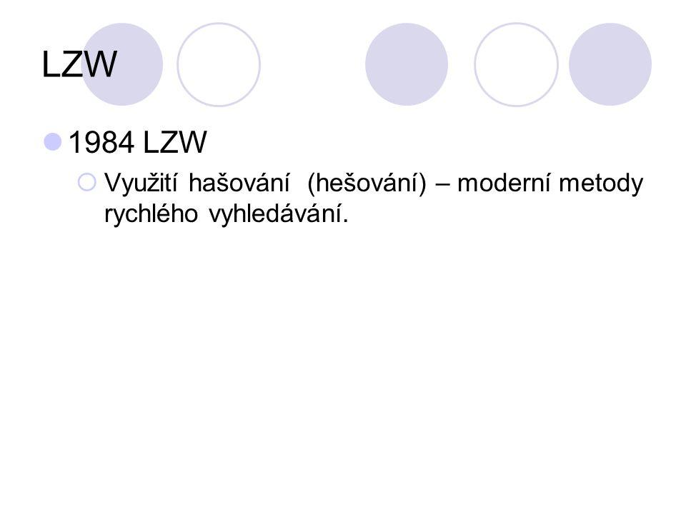 LZW 1984 LZW Využití hašování (hešování) – moderní metody rychlého vyhledávání.