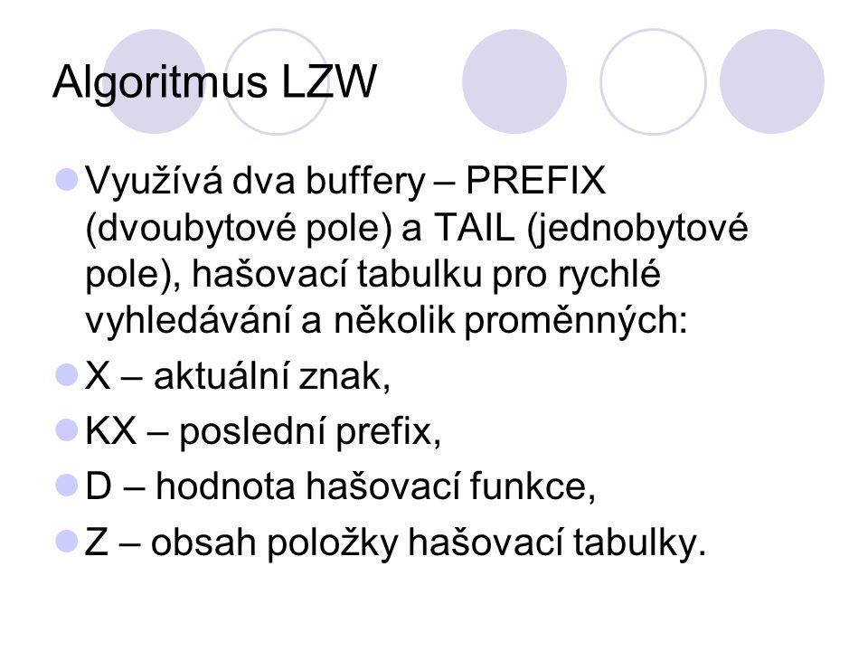 Algoritmus LZW