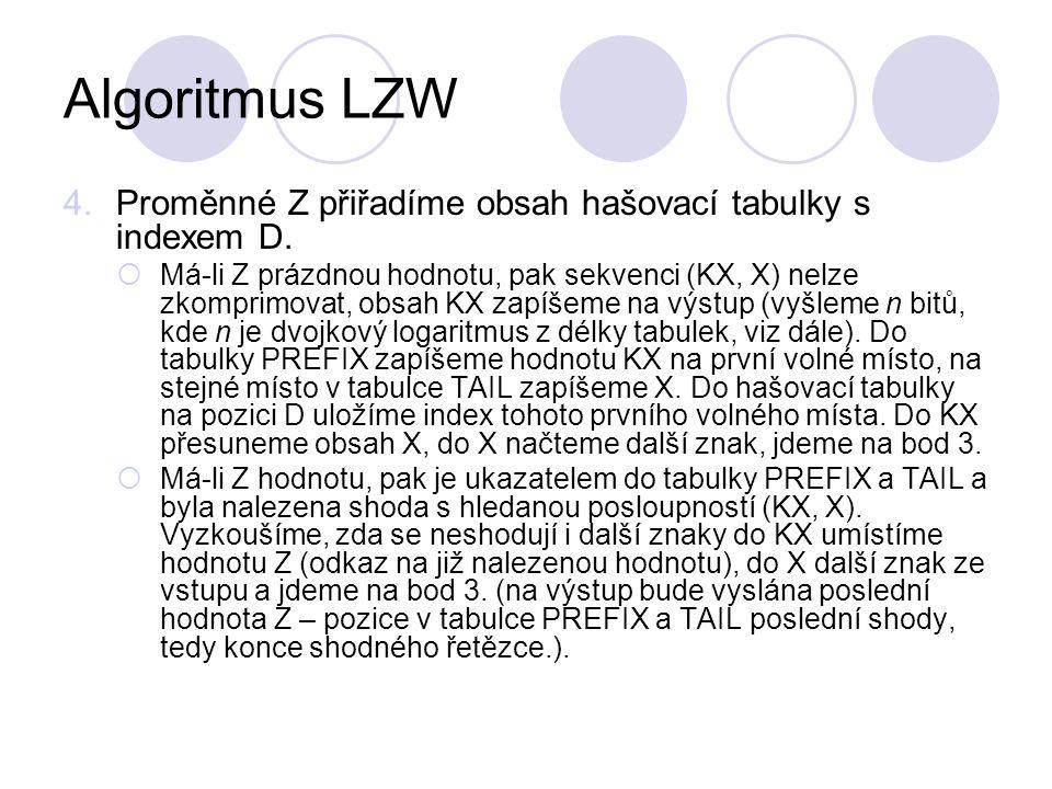 Algoritmus LZW Proměnné Z přiřadíme obsah hašovací tabulky s indexem D.