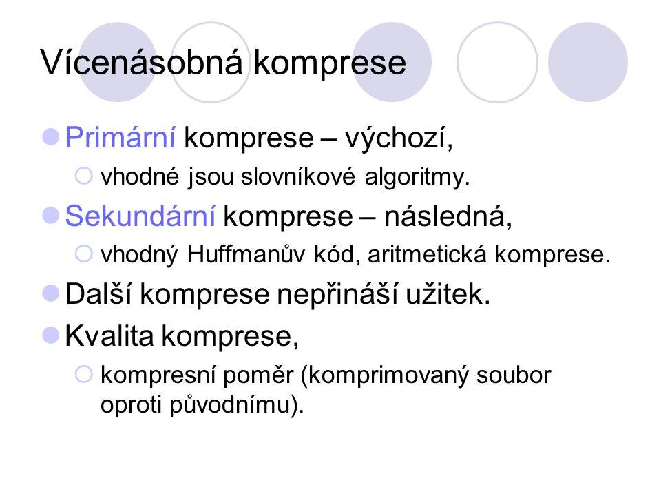 Vícenásobná komprese Primární komprese – výchozí,