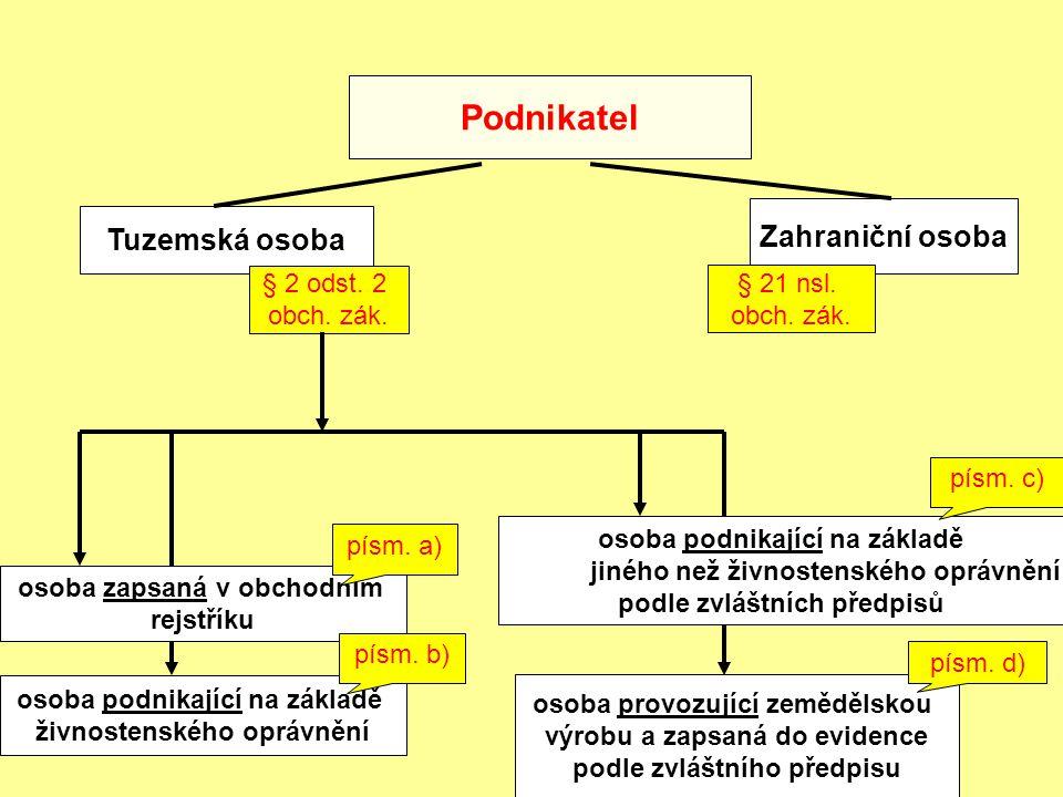 Podnikatel Zahraniční osoba Tuzemská osoba § 2 odst. 2 § 21 nsl.