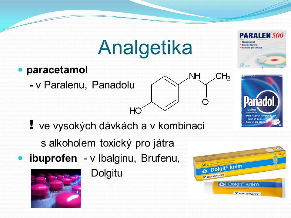 Analgetika paracetamol - v Paralenu, Panadolu