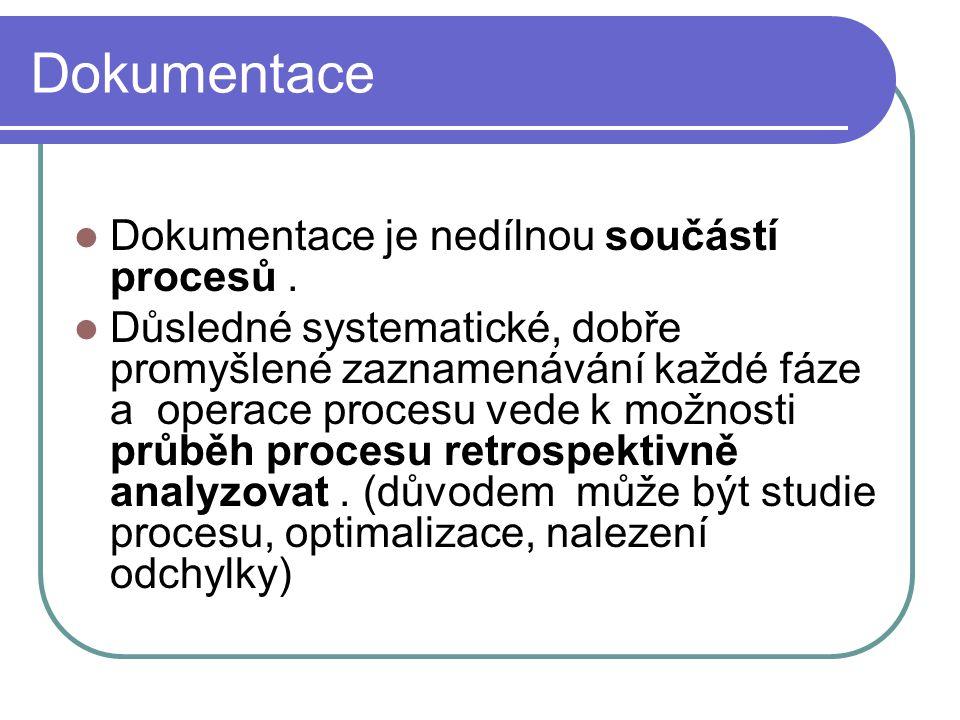 Dokumentace Dokumentace je nedílnou součástí procesů .