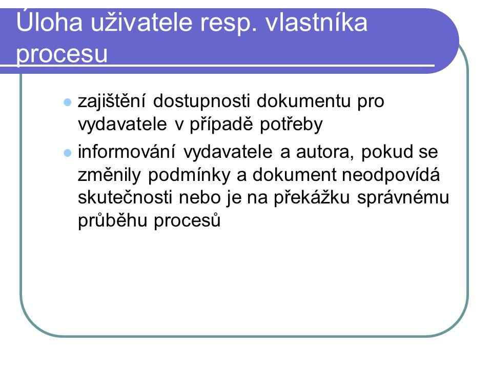 Úloha uživatele resp. vlastníka procesu