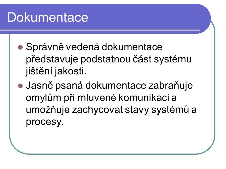 Dokumentace Správně vedená dokumentace představuje podstatnou část systému jištění jakosti.