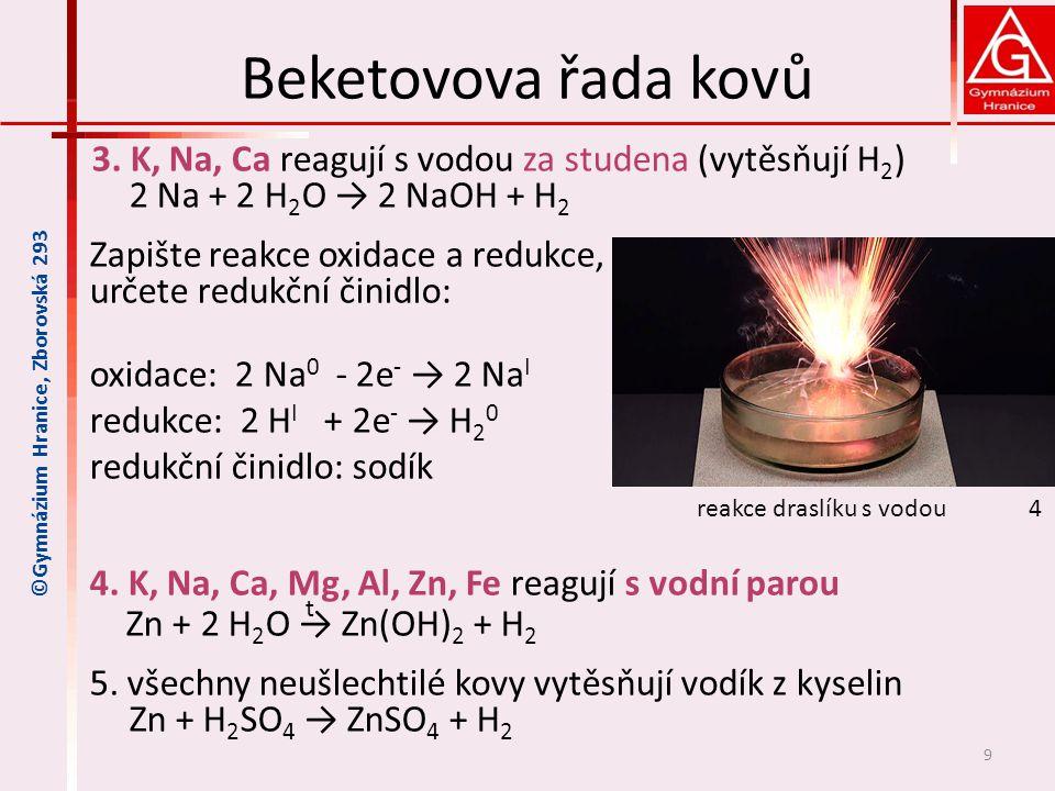 reakce draslíku s vodou