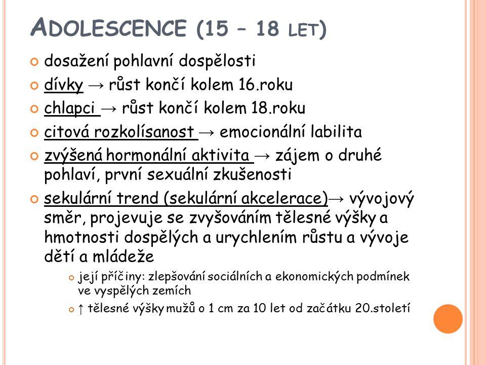 Adolescence (15 – 18 let) dosažení pohlavní dospělosti
