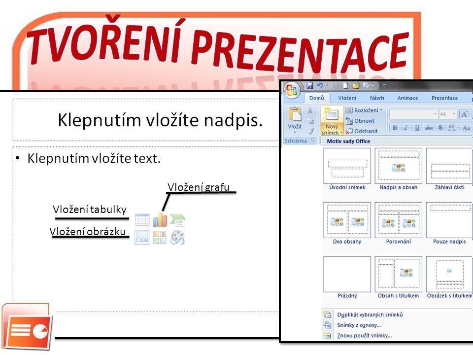 Tvoření prezentace Vložení grafu Vložení tabulky Vložení obrázku
