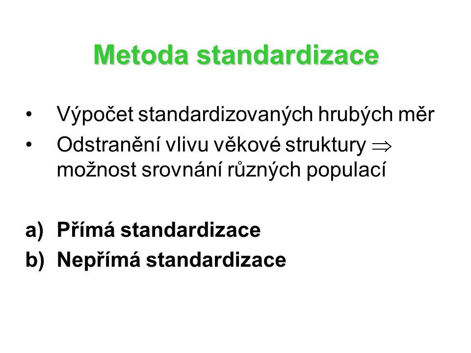 Metoda standardizace Výpočet standardizovaných hrubých měr