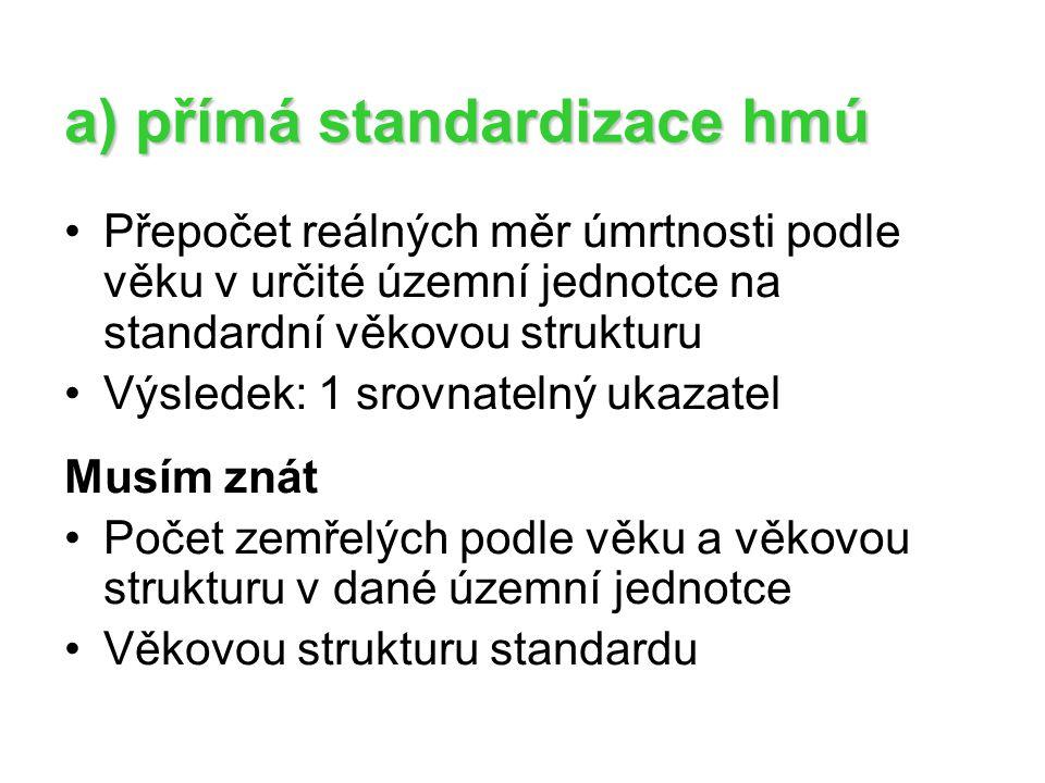 a) přímá standardizace hmú