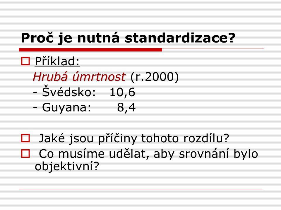 Proč je nutná standardizace