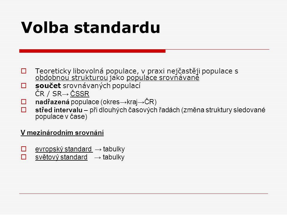 Volba standardu Teoreticky libovolná populace, v praxi nejčastěji populace s obdobnou strukturou jako populace srovnávané.