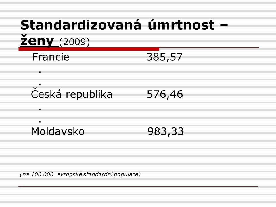 Standardizovaná úmrtnost –ženy (2009)