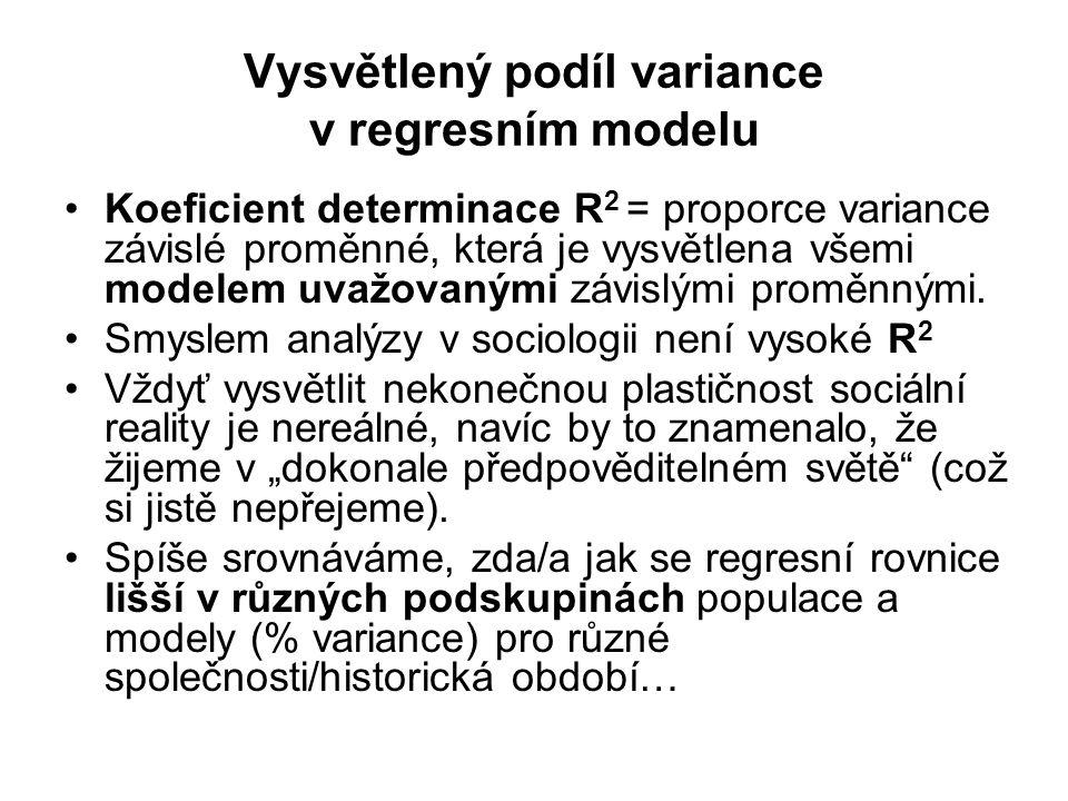 Vysvětlený podíl variance v regresním modelu