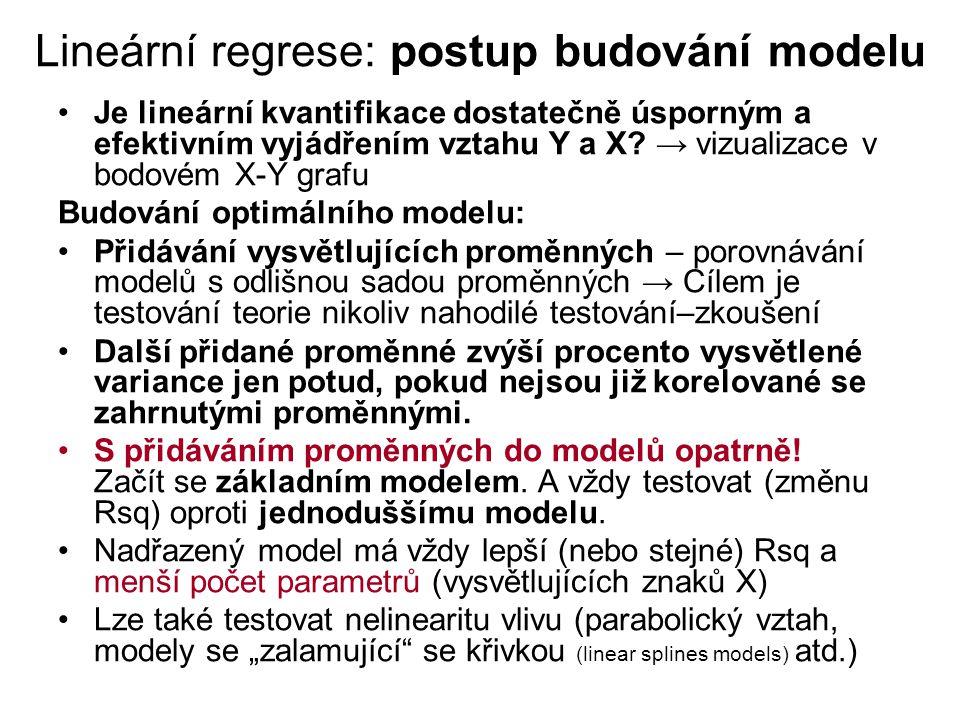 Lineární regrese: postup budování modelu