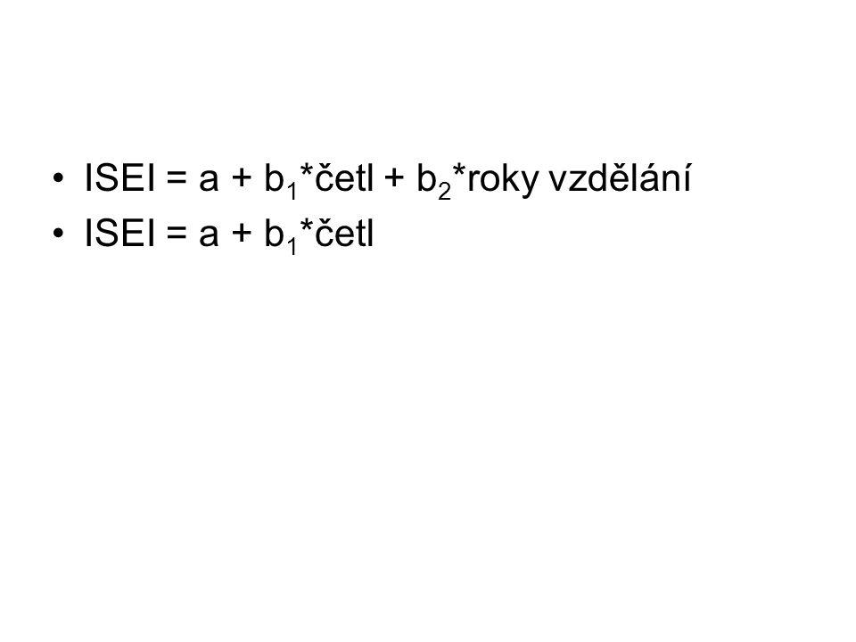 ISEI = a + b1*četl + b2*roky vzdělání
