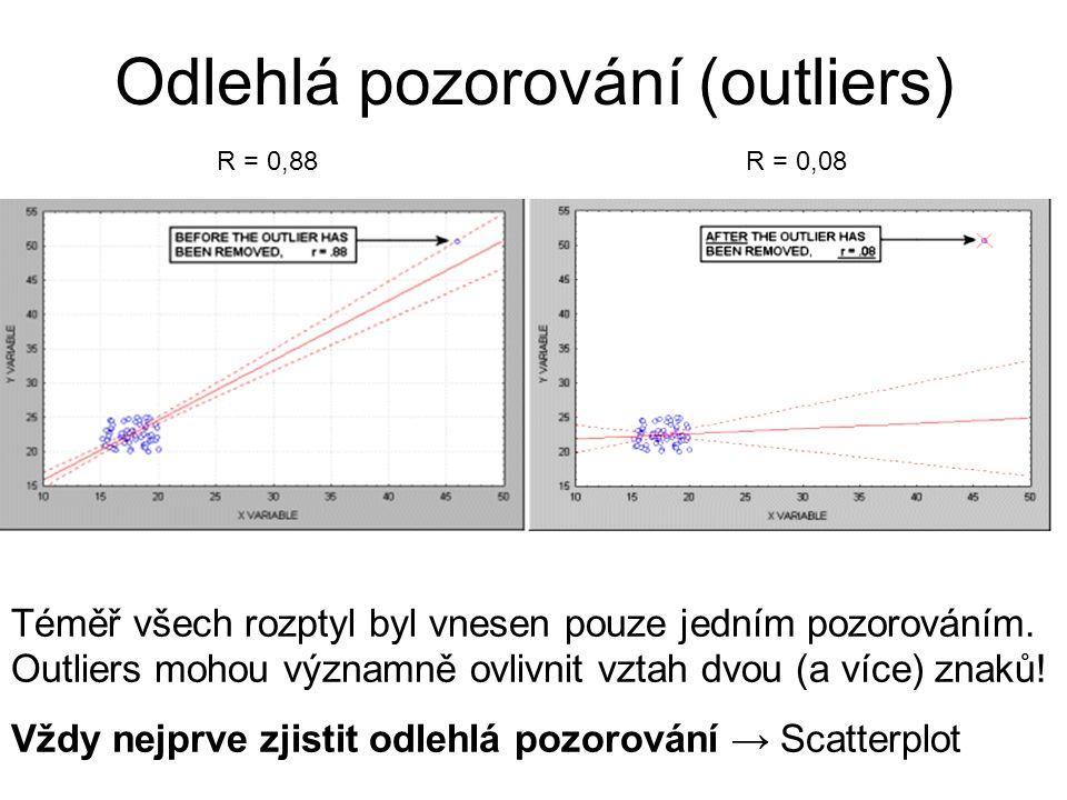Odlehlá pozorování (outliers)