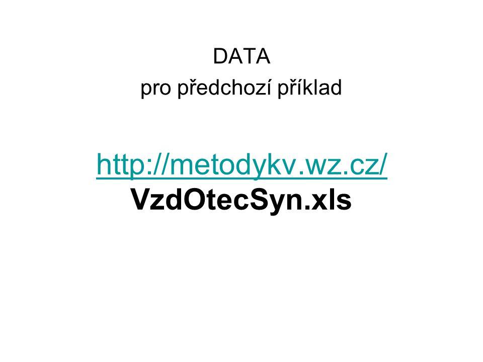 http://metodykv.wz.cz/ VzdOtecSyn.xls