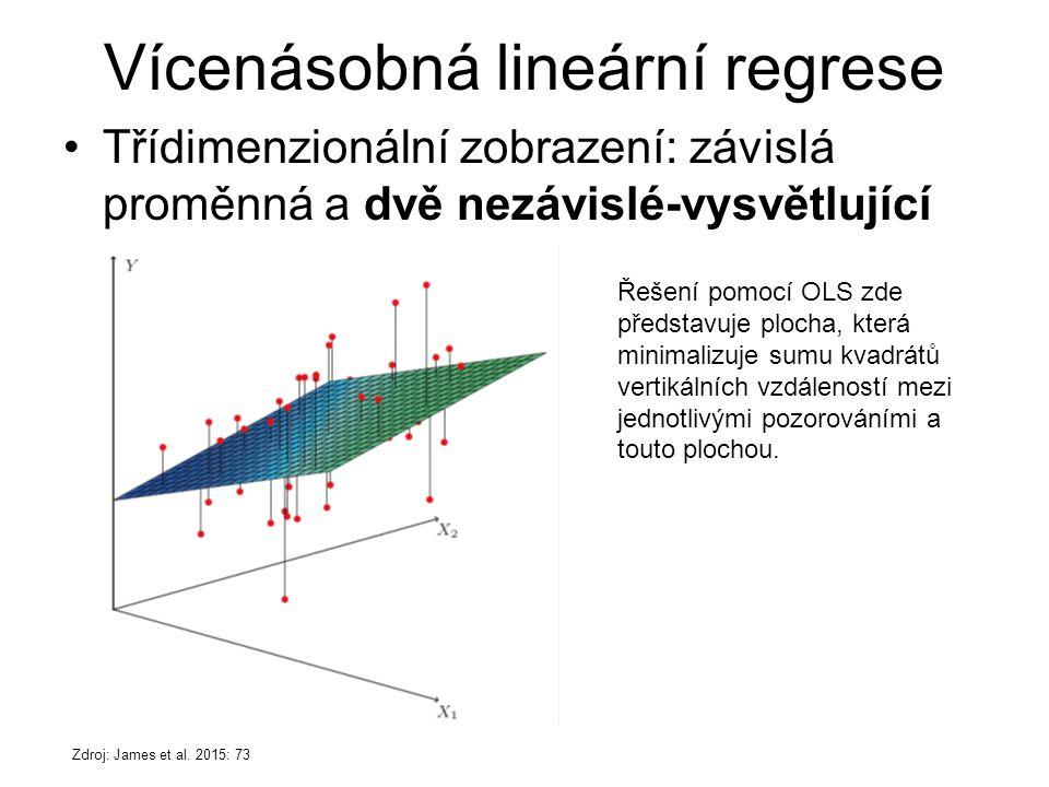 Vícenásobná lineární regrese