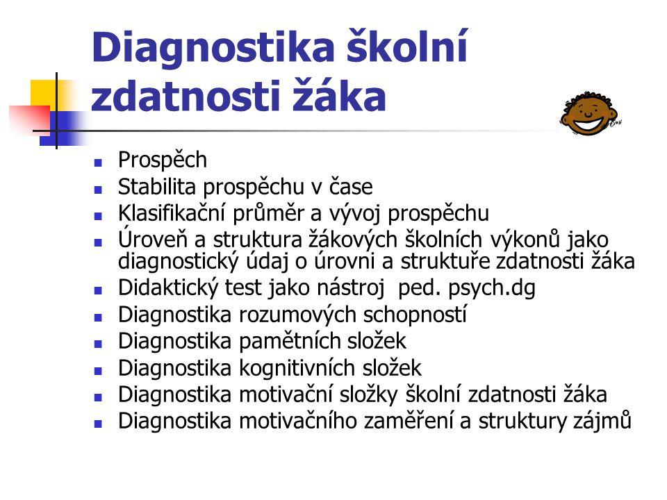 Diagnostika školní zdatnosti žáka