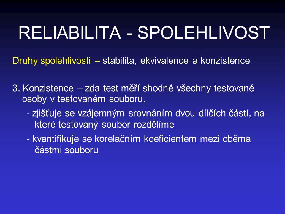 RELIABILITA - SPOLEHLIVOST