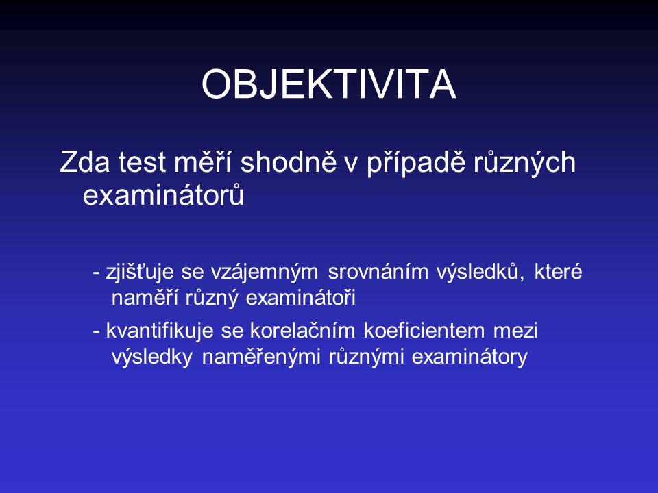 OBJEKTIVITA Zda test měří shodně v případě různých examinátorů