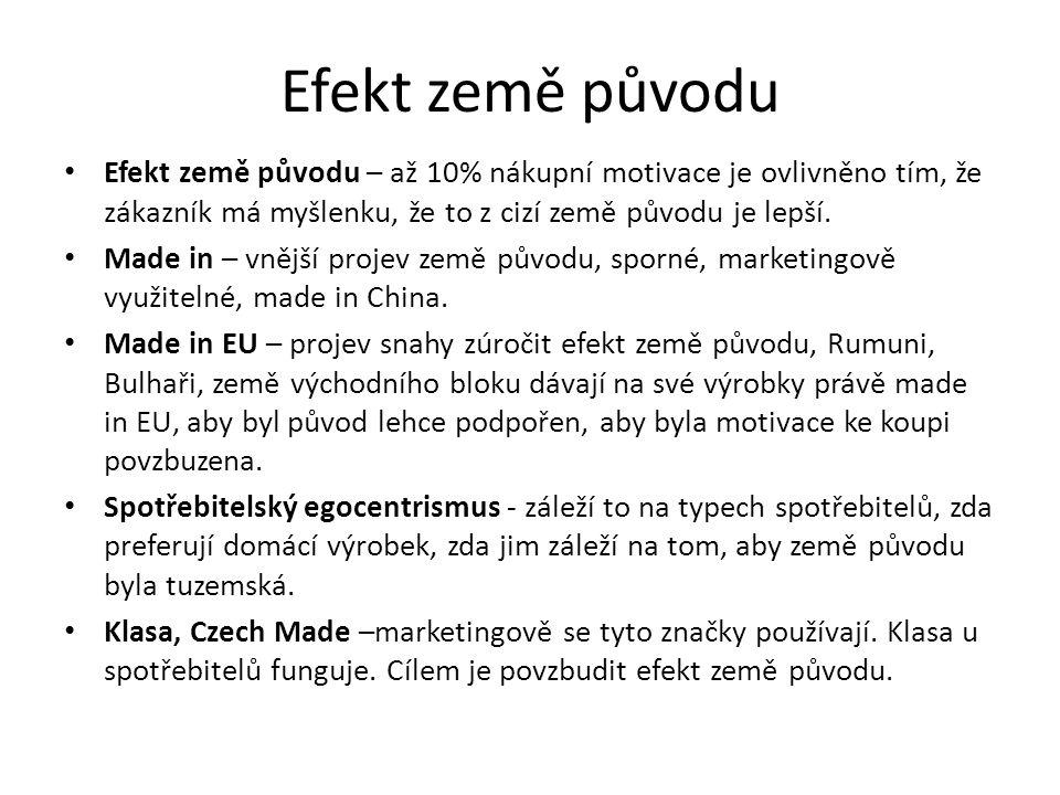 Efekt země původu Efekt země původu – až 10% nákupní motivace je ovlivněno tím, že zákazník má myšlenku, že to z cizí země původu je lepší.