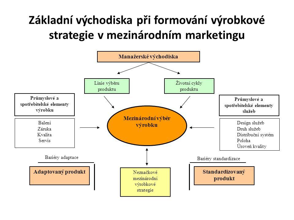 Základní východiska při formování výrobkové strategie v mezinárodním marketingu